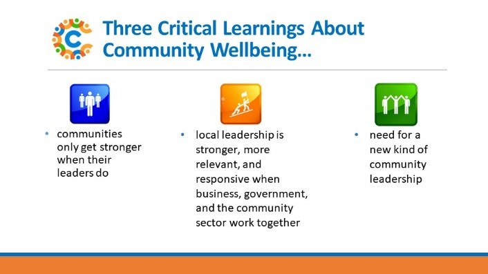 three critical learnings about community wellbeing